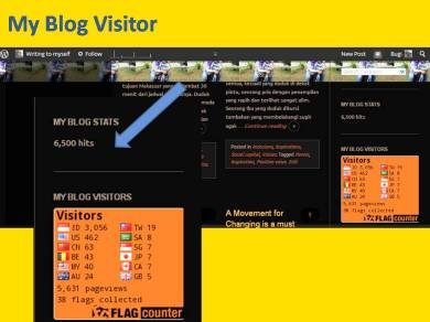 my 6500th blog visitor